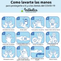como lavarte las manos para ponerte la mascarilla